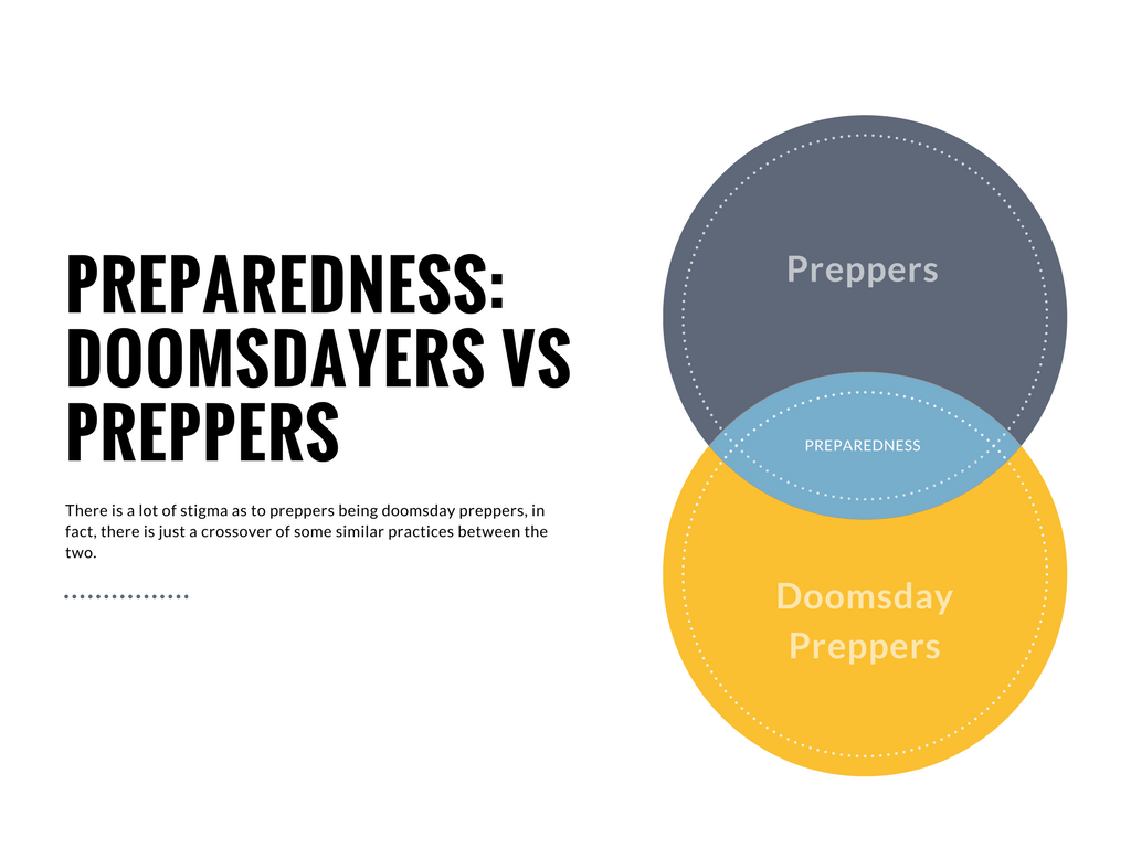 Doomsday preppers and practical preppers, the difference is preparedness