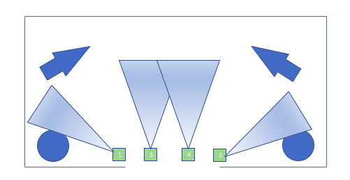 room clearance diagram 3